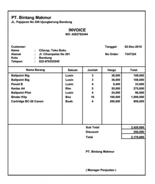 Kenali Jenis Dan Contoh Invoice Yang Penting Untuk Bisnis Jurnal