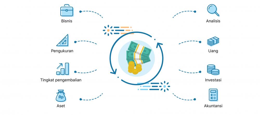 monitor transaksi keuangan bisnis